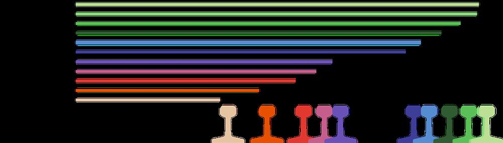 diagram comparing rail gauges
